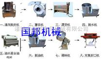 加工定制薯片流水线,薯条流水线深加工设备,zui专业的全自动薯条生产线