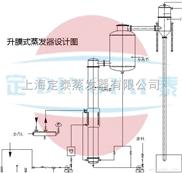 蒸发器|升膜蒸发器|升膜蒸发器厂家