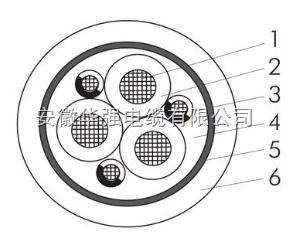 FG7OR 5G1.5电缆厂家