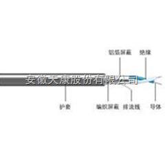 24AWG双层屏蔽RS485仪表电缆