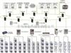 電氣綜合監控系統