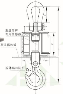 【亚津】无线式耐高温电子吊秤,1t-50t电子吊钩秤