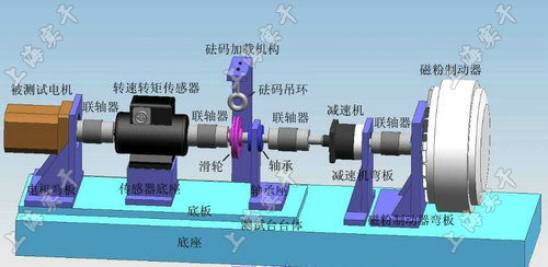 动态曳引机扭力测试仪图片